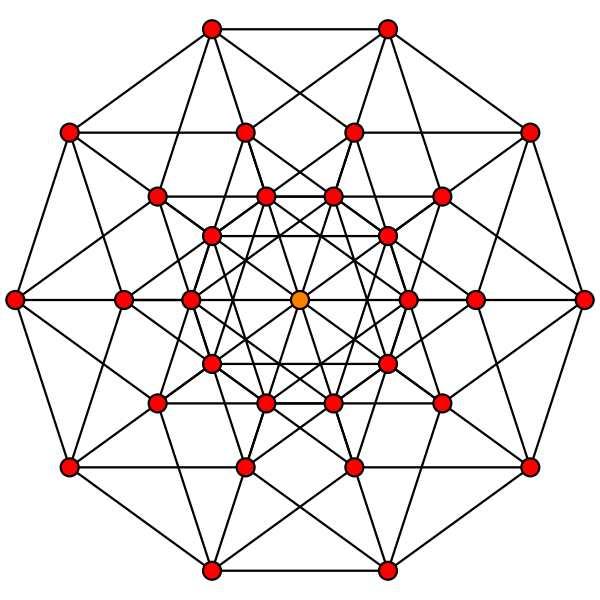 hypercube